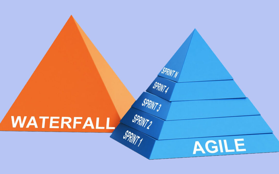 Agile vs Waterfall vs Hybrid – What is the right methodology for Cloud?